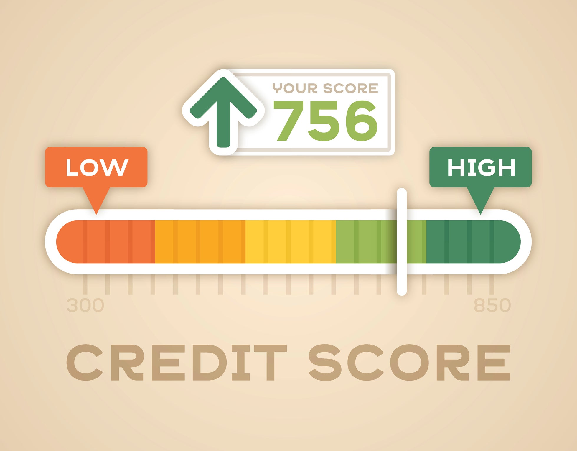 What Is a Soft Credit Check?   Credit.com